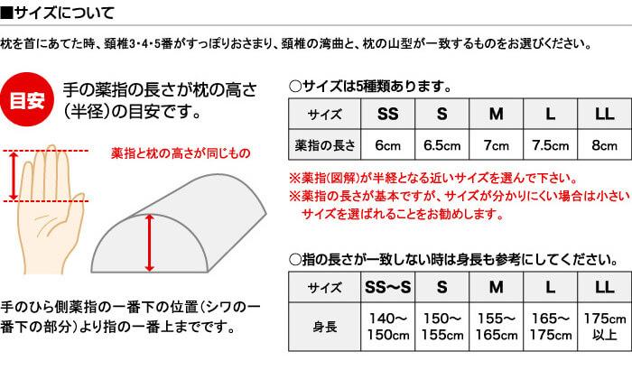 サイズの目安は、手の薬指の長さが基準です